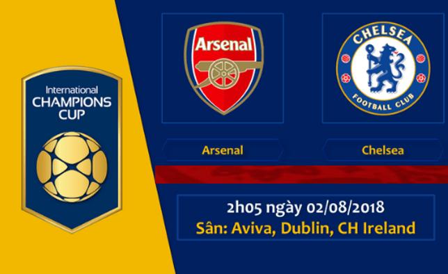Soi kèo Arsenal vs Chelsea 2h05, ngày 2/8