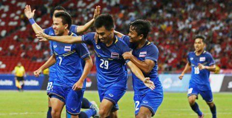 Soi kèo U23 Thái Lan vs U23 Uzbekistan, 19h00 ngày 19/8