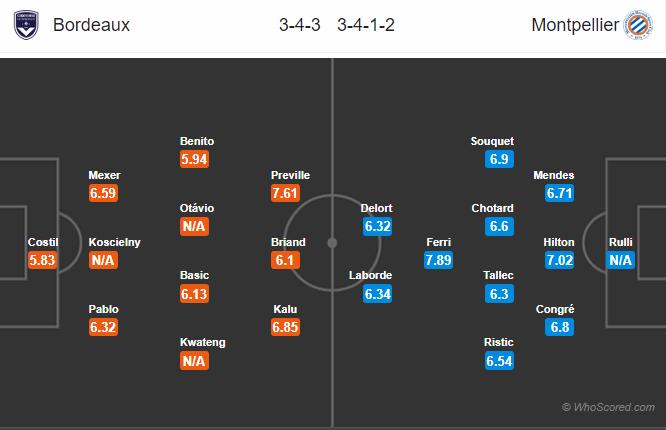 Soi kèo Bordeaux vs Montpellier