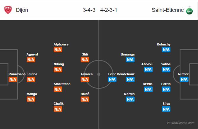 Soi kèo Dijon vs Saint Etienne