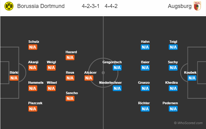 Soi kèo Dortmund vs Augsburg