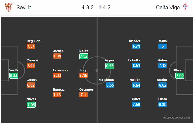 Soi kèo Sevilla vs Celta Vigo