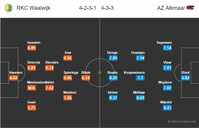 Soi kèo Waalwijk vs AZ