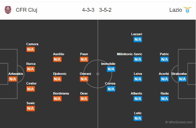 Soi kèo Cluj vs Lazio