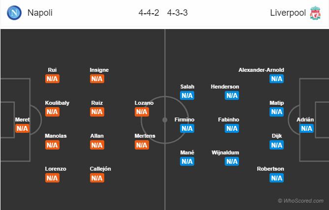 Soi kèo Napoli vs Liverpool