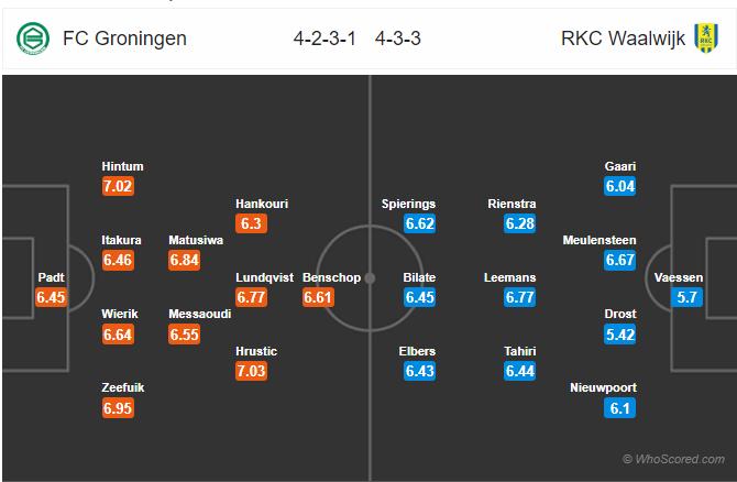 Soi kèo Groningen vs Waalwijk
