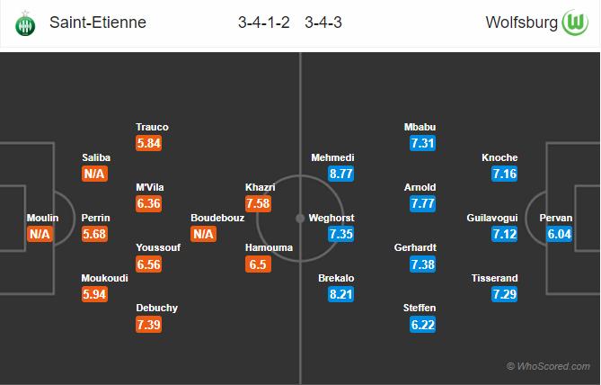 Soi kèo Saint Etienne vs Wolfsburg