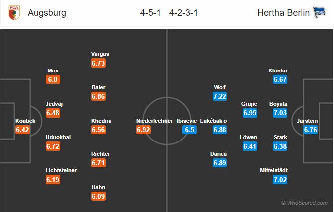 Soi kèo Augsburg vs Hertha Berlin