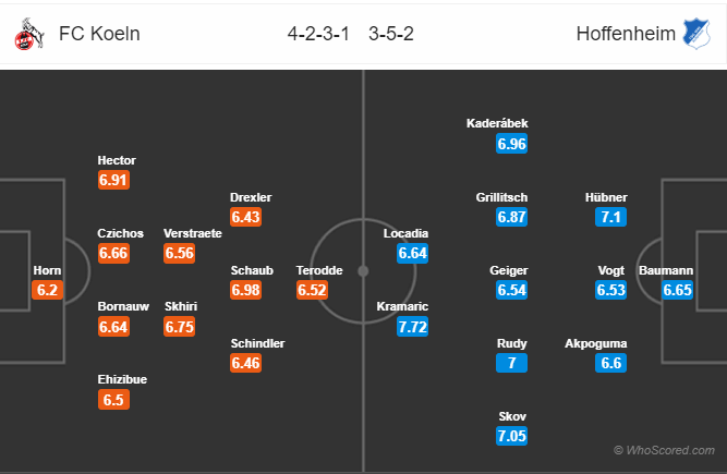 Soi kèo Cologne vs Hoffenheim