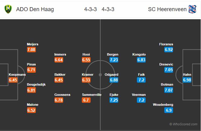 Soi kèo Den Haag vs Heerenveen