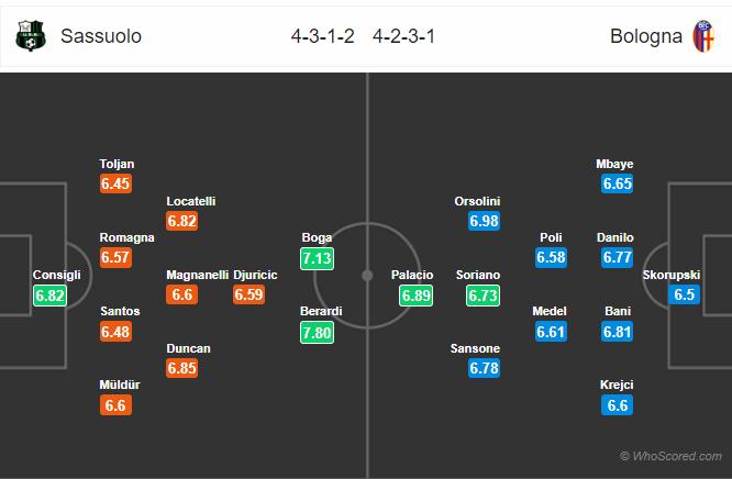Soi kèo Sassuolo vs Bologna