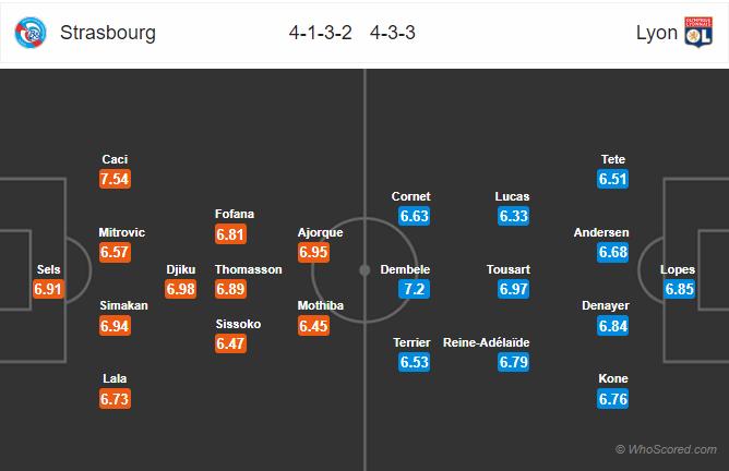 Soi kèo Strasbourg vs Lyon