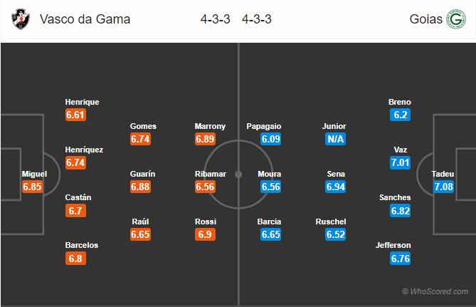 Soi kèo Vasco da Gama vs Goias