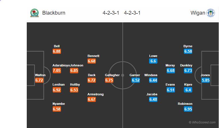 Soi kèo Blackburn vs Wigan