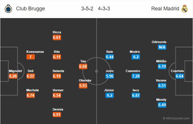 Soi kèo Club Brugge vs Real Madrid