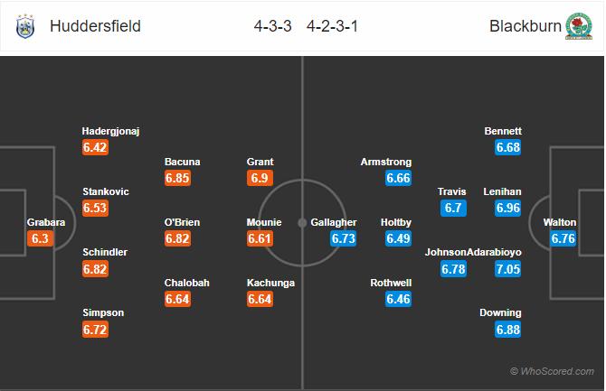Soi kèo Huddersfield vs Blackburn