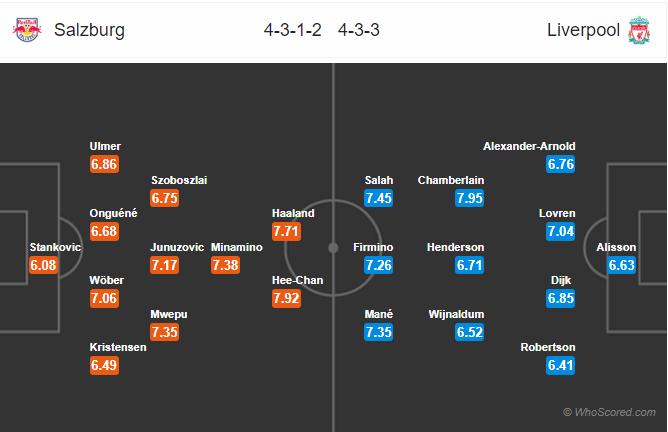 Soi kèo Salzburg vs Liverpool