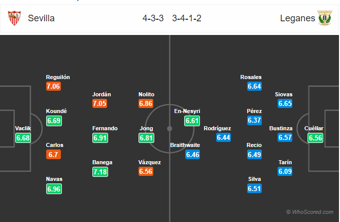 Soi kèo Sevilla vs Leganes
