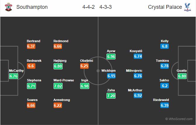 Soi kèo Southampton vs Crystal Palace