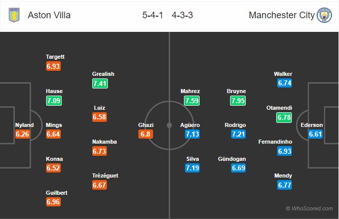 Soi kèo Fiorentina vs SPAL