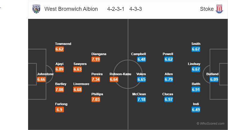 Soi kèo West Brom vs Stoke