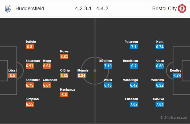 Soi kèo Huddersfield vs Bristol
