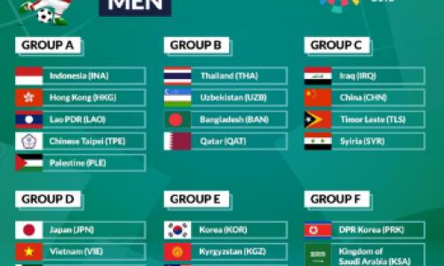 Soi kèo U23 Kyrgyzstan vs U23 Malaysia, 16h00 ngày 15/8