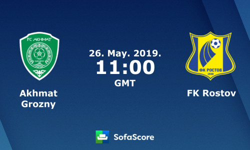 Kèo nhà cái Akhmat Grozny vs Rostov – Soi kèo bóng đá 18h00 ngày 26/5/2019