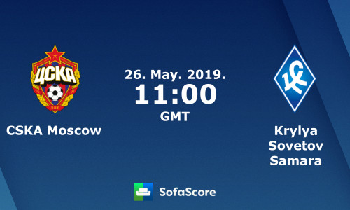 Kèo nhà cái CSKA Moscow vs Krylya Sovetov – Soi kèo bóng đá 18h00 ngày 26/5/2019