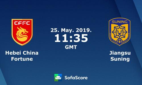 Kèo nhà cái Hebei vs Jiangsu Suning – Soi kèo bóng đá 18h35 ngày 25/5/2019