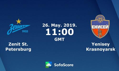 Kèo nhà cái Zenit vs Yenisey – Soi kèo bóng đá 18h00 ngày 26/5/2019