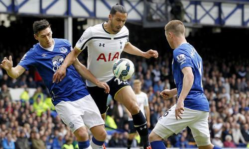 Kèo nhà cái Tottenham vs Everton – Soi kèo bóng đá 21h00 ngày 12/5/2019