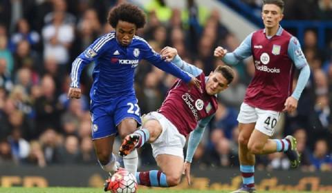 Soi kèo Aston Villa vs Chelsea vào 0h30 ngày 15/3/2020