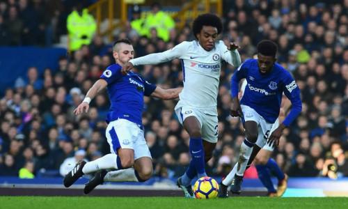 Soi kèo Chelsea vs Everton vào 21h ngày 8/3/2020