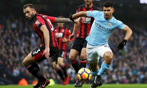 Soi kèo Manchester City vs Bournemouth vào 0h ngày 16/7/2020