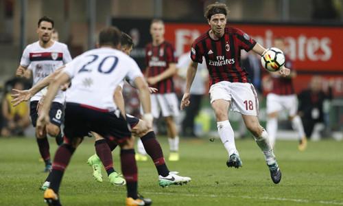 Soi kèo AC Milan vs Cagliari vào 1h45 ngày 2/8/2020