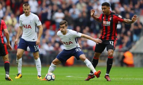 Soi kèo Bournemouth vs Tottenham vào 0h ngày 10/7/2020