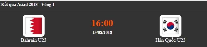 Soi kèo U23 Hàn Quốc vs U23 Bahrain, 19h00 ngày 15/8