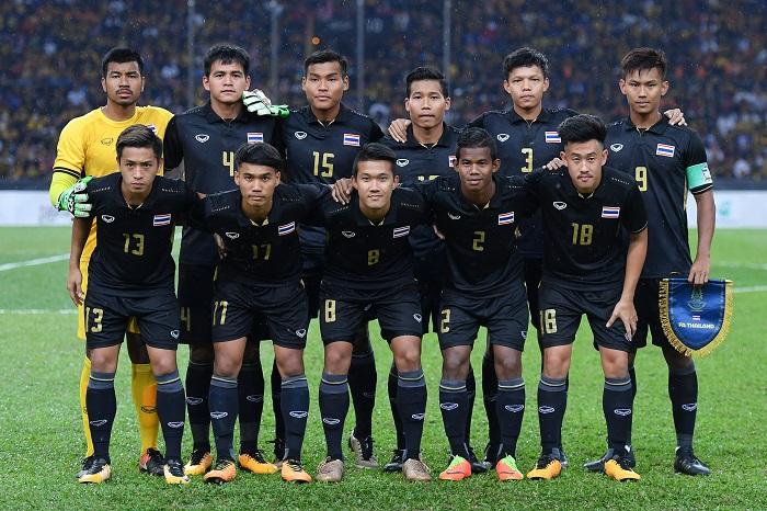 Soi kèo U23 Thái Lan vs U23 Qatar, 19h00 ngày 14/8