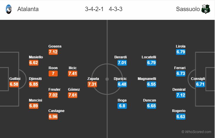 Kèo nhà cái Atalanta vs Sassuolo