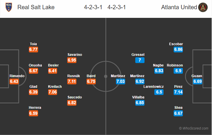 Kèo nhà cái Real Salt Lake vs Atlanta