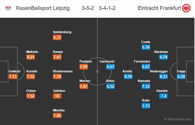 Soi kèo Leipzig vs Frankfurt