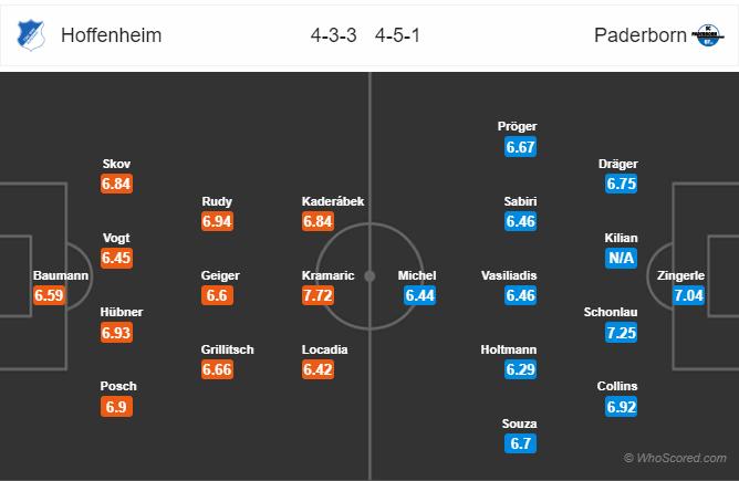Soi kèo Hoffenheim vs Paderborn