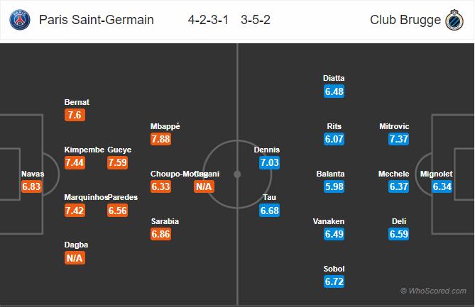 Soi kèo PSG vs Club Brugge