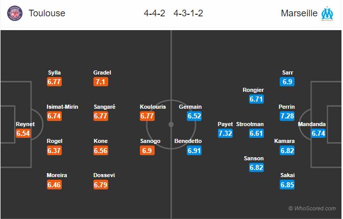 Soi kèo Toulouse vs Marseille