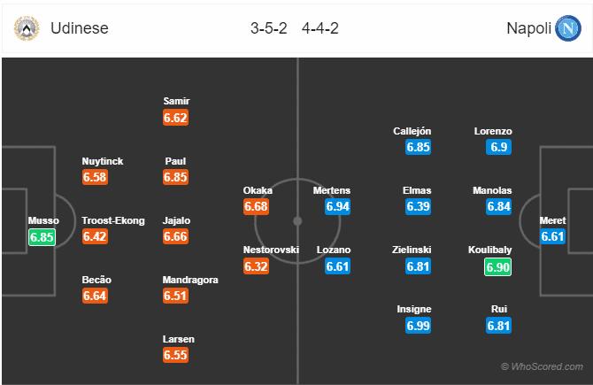 Soi kèo Udinese vs Napoli