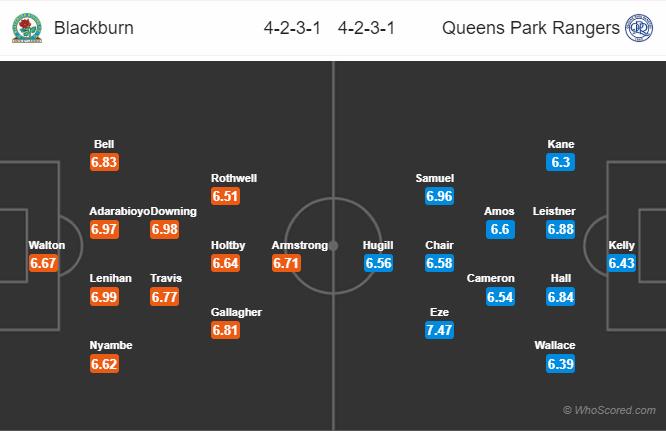 Soi kèo Blackburn vs QPR