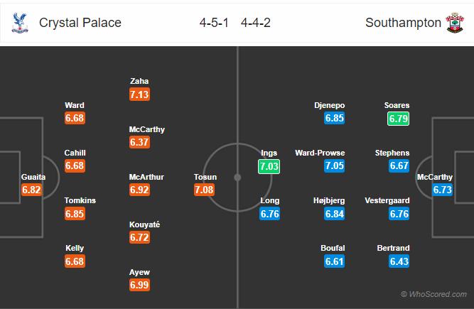 Soi kèo Crystal Palace vs Southampton