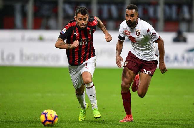 Soi kèo Milan vs Torino
