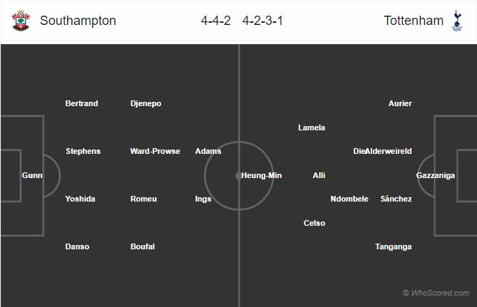 Soi kèo Southampton vs Tottenham